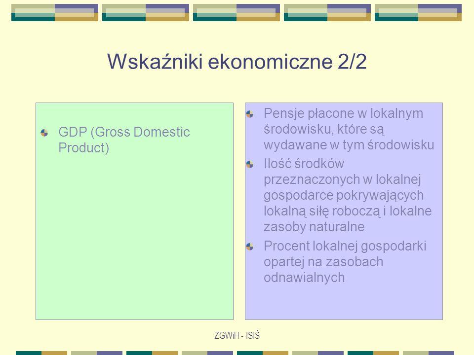 ZGWiH - ISIŚ Wskaźniki ekonomiczne 2/2 GDP (Gross Domestic Product) Pensje płacone w lokalnym środowisku, które są wydawane w tym środowisku Ilość śro