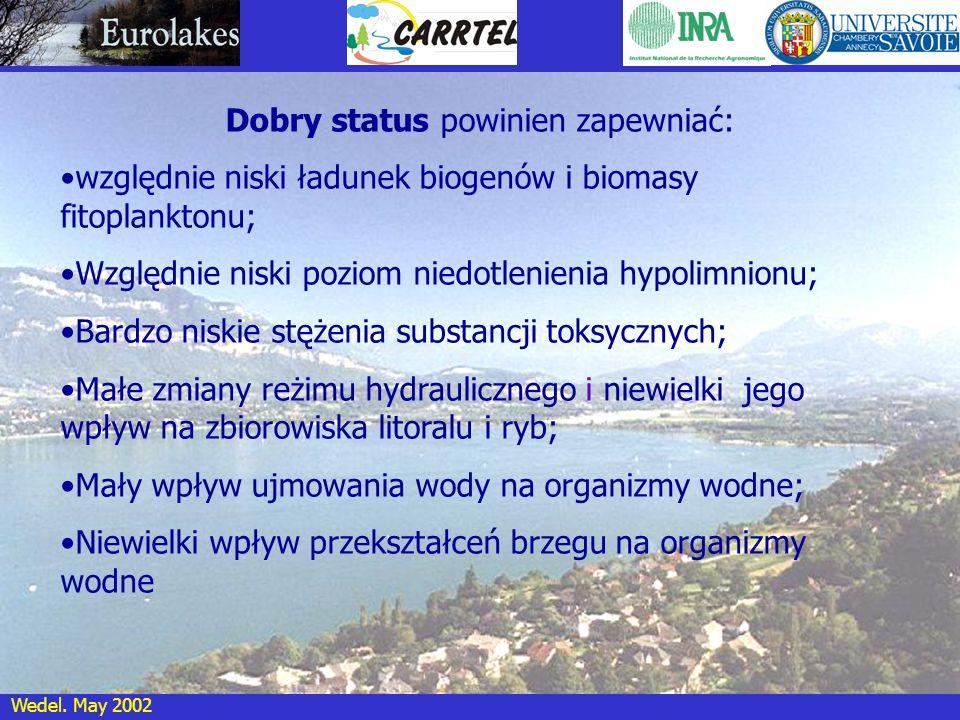 Wedel. May 2002 Dobry status powinien zapewniać: względnie niski ładunek biogenów i biomasy fitoplanktonu; Względnie niski poziom niedotlenienia hypol