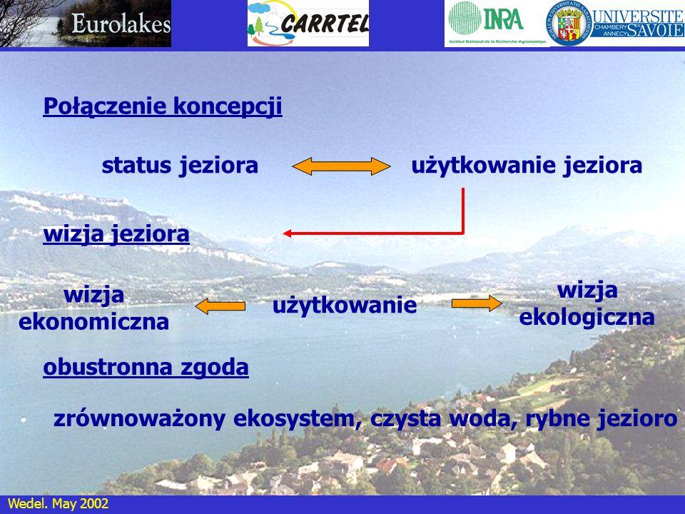 Wedel. May 2002 Połączenie koncepcji użytkowanie jeziorastatus jeziora wizja jeziora wizja ekonomiczna użytkowanie wizja ekologiczna obustronna zgoda