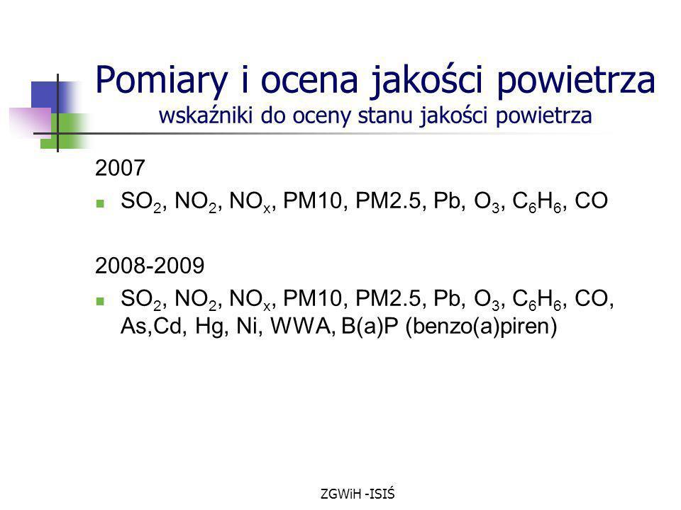 ZGWiH -ISIŚ Pomiary i ocena jakości powietrza wskaźniki do oceny stanu jakości powietrza 2007 SO 2, NO 2, NO x, PM10, PM2.5, Pb, O 3, C 6 H 6, CO 2008