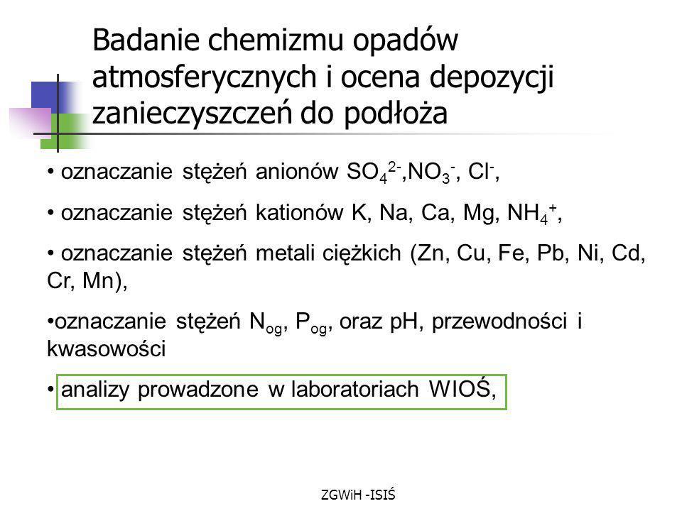 ZGWiH -ISIŚ oznaczanie stężeń anionów SO 4 2-,NO 3 -, Cl -, oznaczanie stężeń kationów K, Na, Ca, Mg, NH 4 +, oznaczanie stężeń metali ciężkich (Zn, C