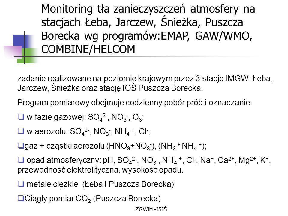 ZGWiH -ISIŚ zadanie realizowane na poziomie krajowym przez 3 stacje IMGW: Łeba, Jarczew, Śnieżka oraz stację IOŚ Puszcza Borecka. Program pomiarowy ob