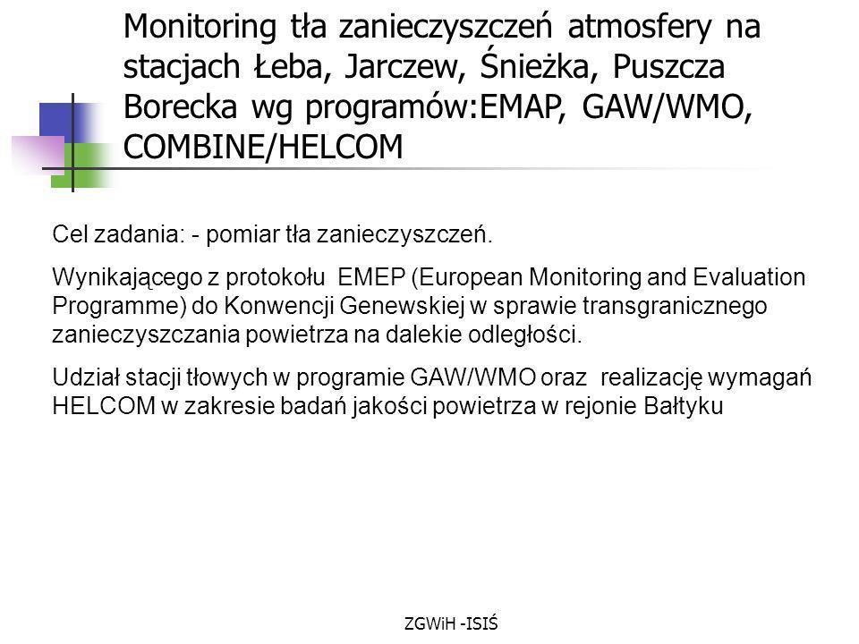 ZGWiH -ISIŚ Cel zadania: - pomiar tła zanieczyszczeń. Wynikającego z protokołu EMEP (European Monitoring and Evaluation Programme) do Konwencji Genews