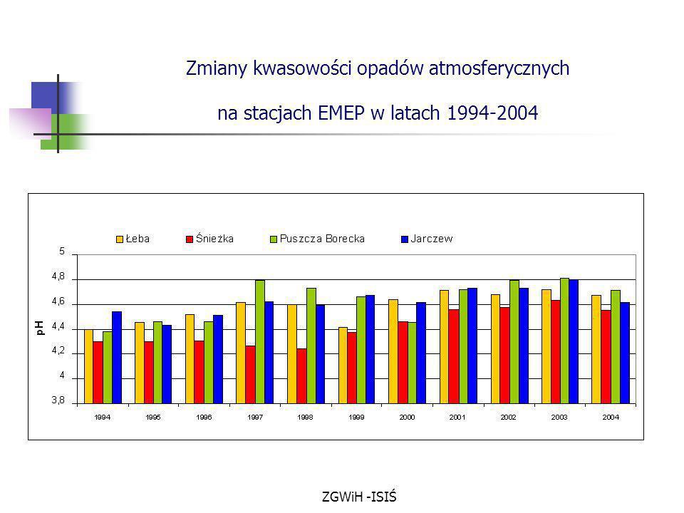 ZGWiH -ISIŚ Zmiany kwasowości opadów atmosferycznych na stacjach EMEP w latach 1994-2004