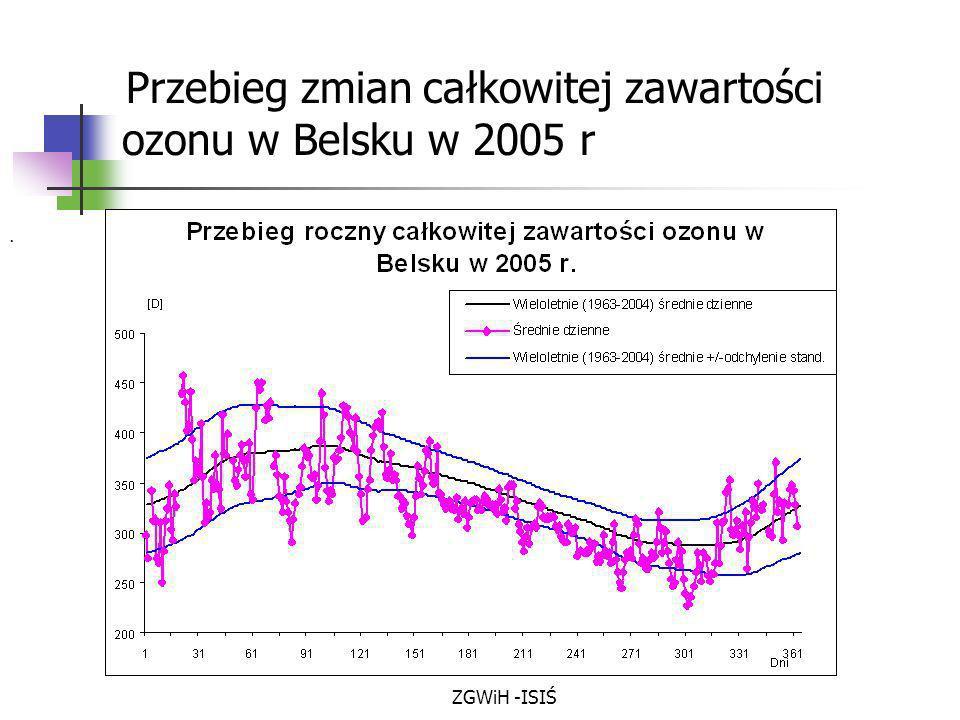 ZGWiH -ISIŚ. Przebieg zmian całkowitej zawartości ozonu w Belsku w 2005 r