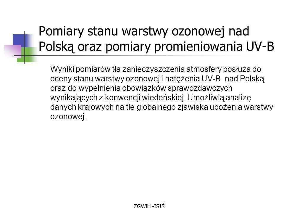 ZGWiH -ISIŚ Pomiary stanu warstwy ozonowej nad Polską oraz pomiary promieniowania UV-B Wyniki pomiarów tła zanieczyszczenia atmosfery posłużą do oceny