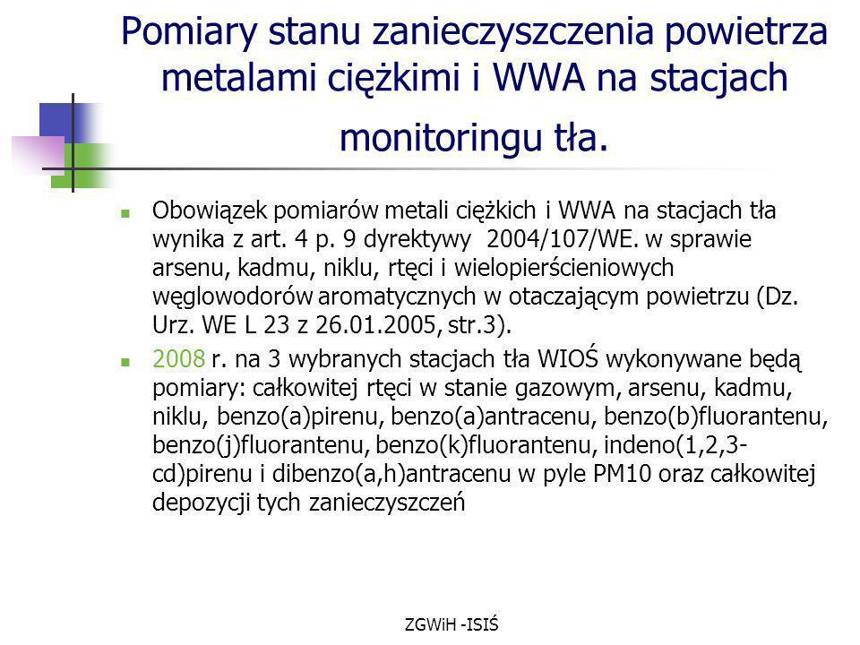 ZGWiH -ISIŚ Pomiary stanu zanieczyszczenia powietrza metalami ciężkimi i WWA na stacjach monitoringu tła. Obowiązek pomiarów metali ciężkich i WWA na