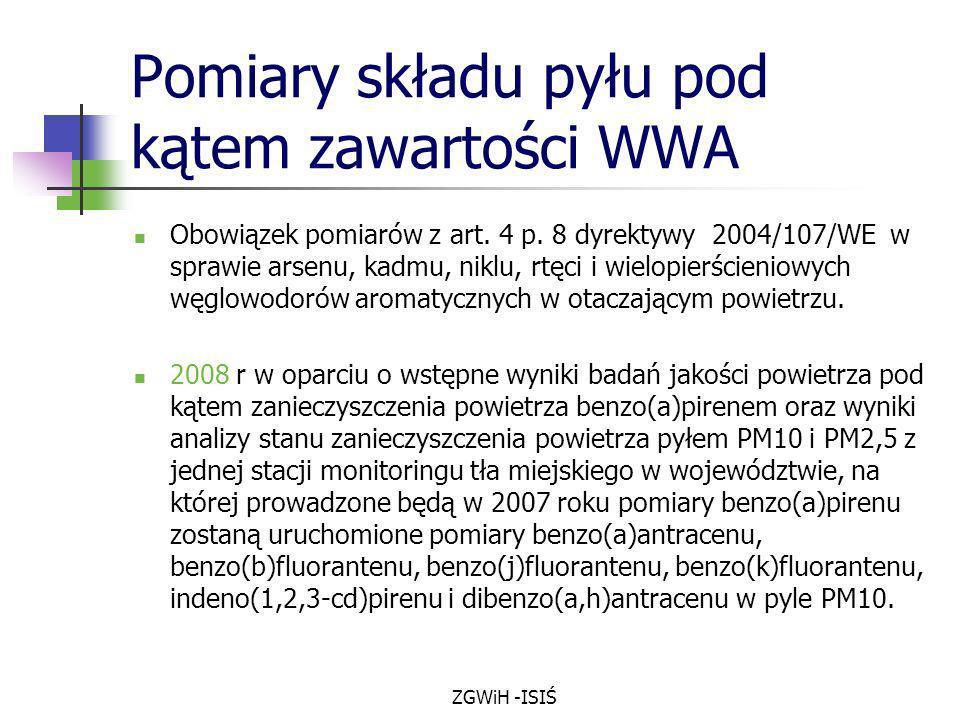ZGWiH -ISIŚ Pomiary składu pyłu pod kątem zawartości WWA Obowiązek pomiarów z art. 4 p. 8 dyrektywy 2004/107/WE w sprawie arsenu, kadmu, niklu, rtęci