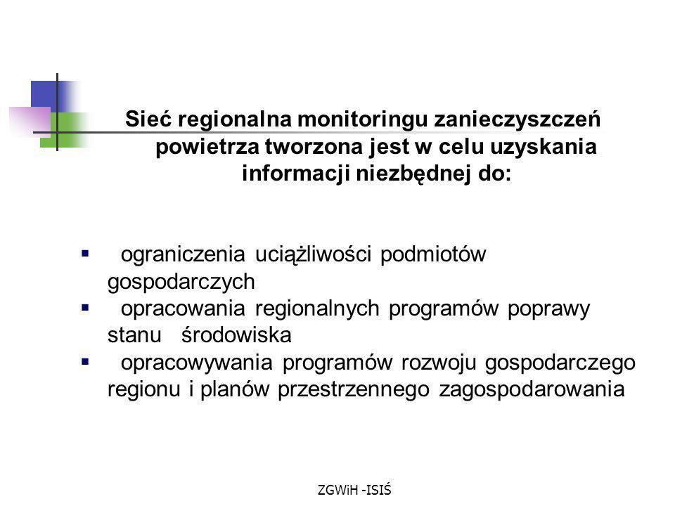 ZGWiH -ISIŚ Sieć regionalna monitoringu zanieczyszczeń powietrza tworzona jest w celu uzyskania informacji niezbędnej do: ograniczenia uciążliwości po