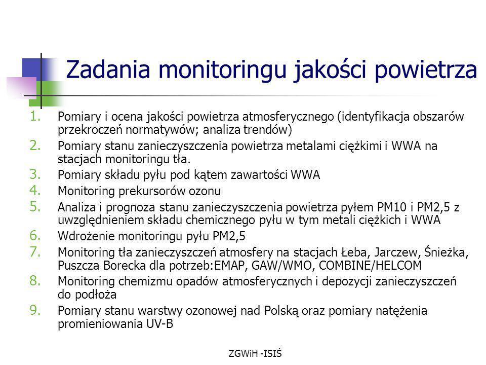 ZGWiH -ISIŚ Sieć alarmowa w czasie rzeczywistym dostarcza informacje o istniejących lub przewidywanych poziomach stężeń substancji niebezpiecznych dla zdrowia w celu podejmowania decyzji prowadzących do ograniczenia emisji i minimalizacji negatywnych skutków zdrowotnych Kraków (7 stacji) Aglomeracja Śląska (10 stacji) rejon Kędzierzyna Koźla (6 stacji) Czarny Trójkąt (10 stacji) Trójmiasto (5 stacji)
