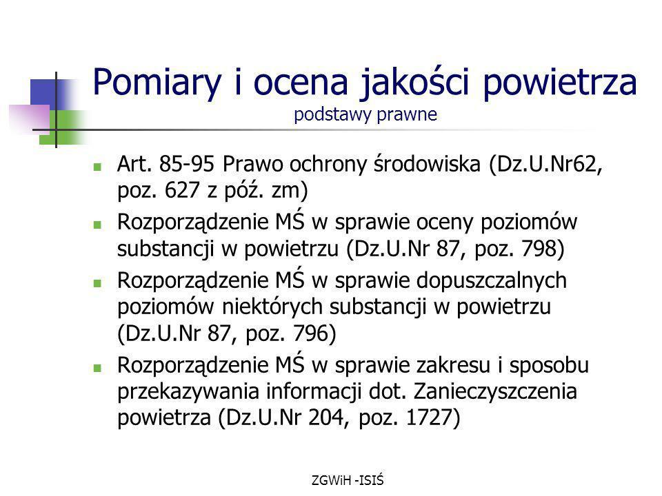 ZGWiH -ISIŚ Pomiary i ocena jakości powietrza dyrektywy UE Dyrektywa 96/62/EC(27 września 1996) tzw.