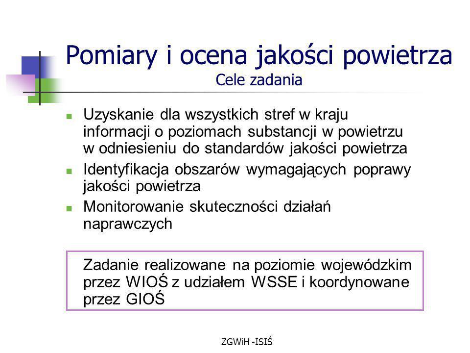 ZGWiH -ISIŚ Program badawczy wykonywany w oparciu o sieć krajową, która jest elementem Światowego Systemu Obserwacji Ozonu GO 3 OS: codzienne pomiary całkowitej zawartości ozonu w atmosferze – stacja w Belsku, Instytut Geofizyki PAN pomiary profili ozonowych metodą sondażową (raz w tygodniu)– Ośrodek Aerologii w Legionowie, IMGW; wyznaczanie pól całkowitej zawartości ozonu nad Europą metodą obserwacji satelitarnych -IMGW O/Kraków; pomiary natężenia promieniowania UV na 6 stacjach (IG PAN, IMGW); prognozowanie indeksu UV w sezonie letnim; Pomiary stanu warstwy ozonowej nad Polską oraz pomiary promieniowania UV-B