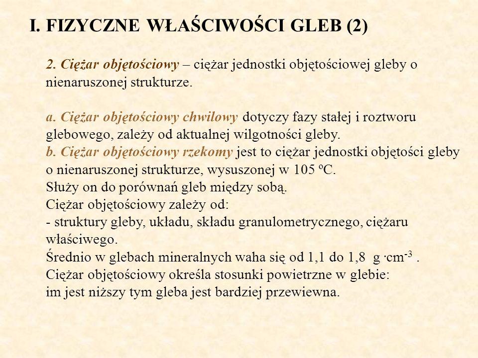 Udział głównych form wody w glebach w zależności od składu granulometrycznego Forma wody Utwory glebowe Gruboziarniste (żwiry, piaski) Średnioziarniste (piaski gliniaste, pyły, gliny) Drobnoziarniste (gliny ciężkie, iły) Wolna Kapilarna Molekularna