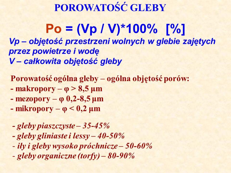 POROWATOŚĆ GLEBY Po = (Vp / V)*100% [%] Vp – objętość przestrzeni wolnych w glebie zajętych przez powietrze i wodę V – całkowita objętość gleby Porowa