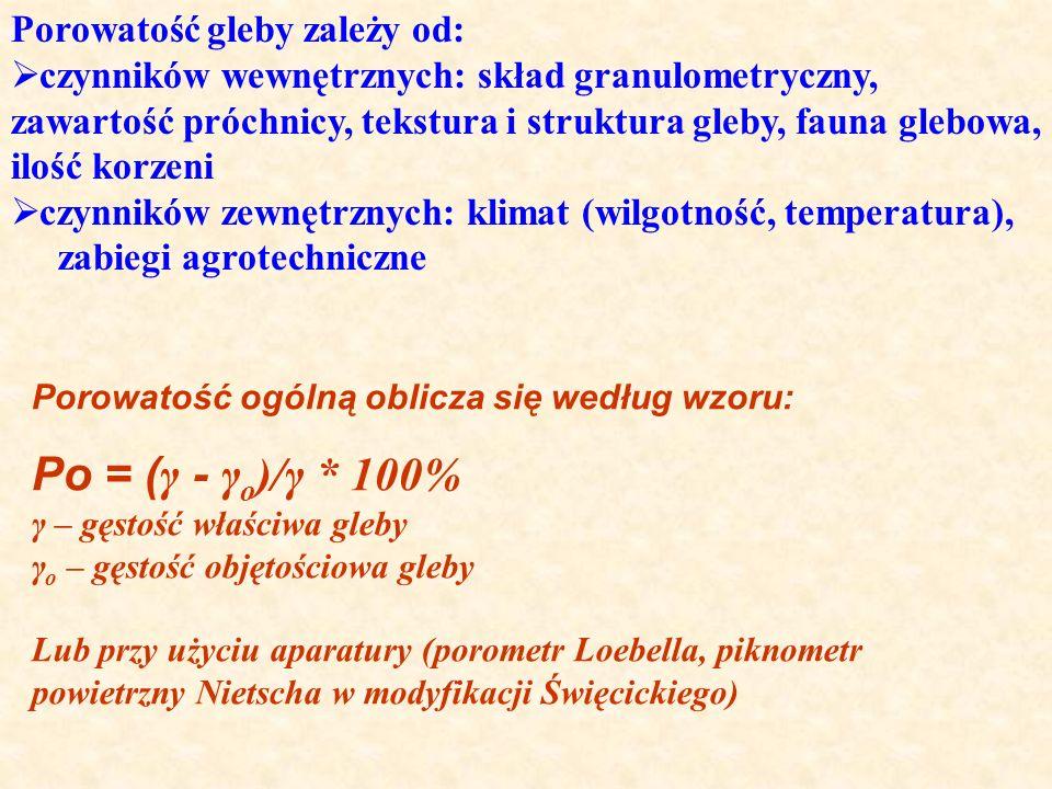Porowatość gleby - obliczanie Gęstość właściwa gleby = 2.5 g/cm 3 Gęstość objętościowa gleby = 1.2 g/cm 3 Porowatość gleby (2.5 – 1,2) / 2.5 =.52 albo inaczej 52 % cząstek stałych Czyli, że 52% objętości naturalnej próbki gleby zajmują cząstki stałe, a 48% powietrze i/lub woda.