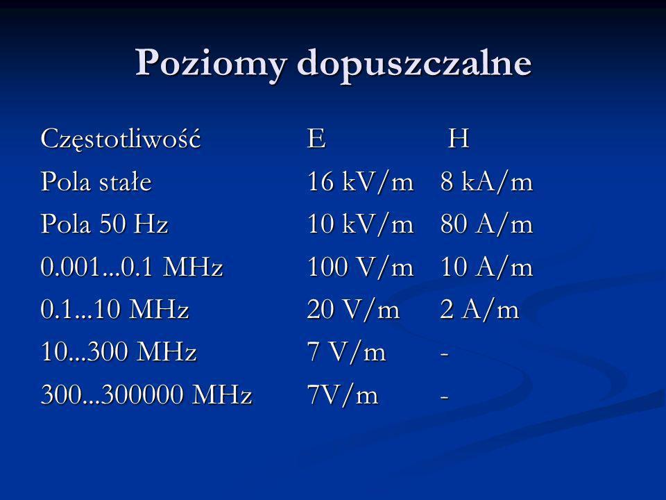 Poziomy dopuszczalne Częstotliwość E H Pola stałe16 kV/m8 kA/m Pola 50 Hz10 kV/m80 A/m 0.001...0.1 MHz100 V/m10 A/m 0.1...10 MHz20 V/m2 A/m 10...300 M