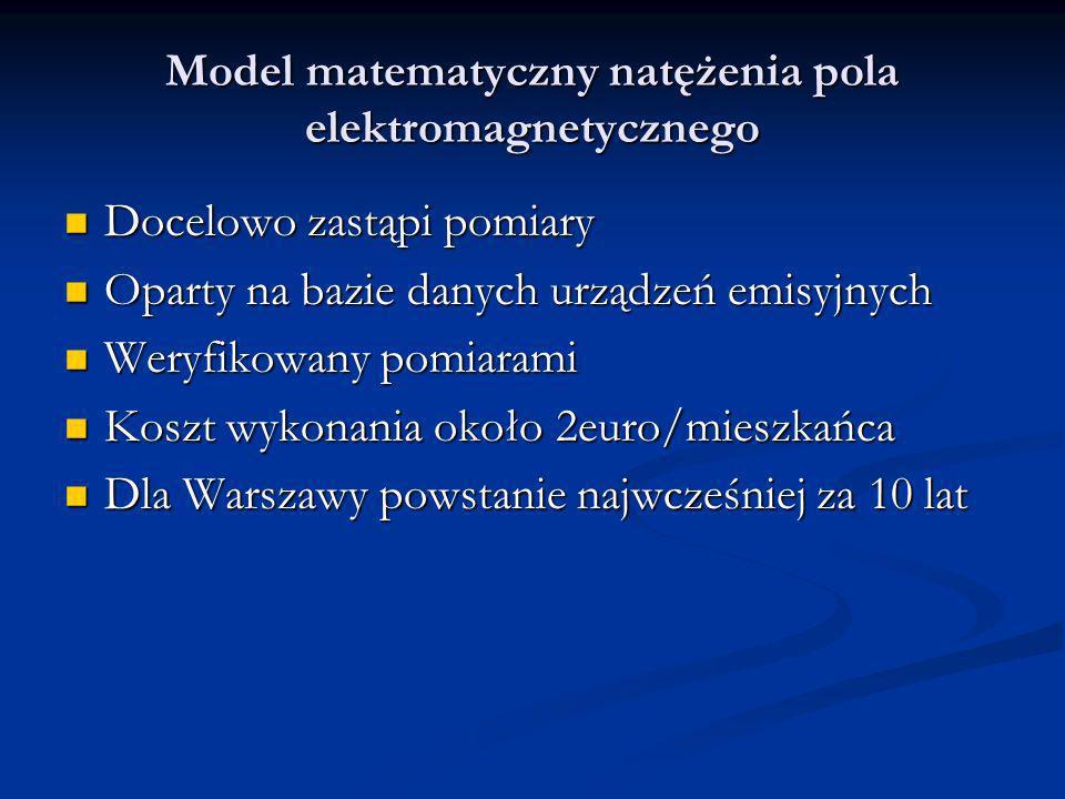 Model matematyczny natężenia pola elektromagnetycznego Docelowo zastąpi pomiary Docelowo zastąpi pomiary Oparty na bazie danych urządzeń emisyjnych Op