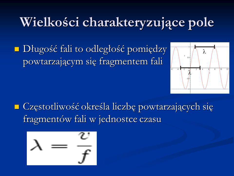 Wielkości charakteryzujące pole Długość fali to odległość pomiędzy powtarzającym się fragmentem fali Długość fali to odległość pomiędzy powtarzającym