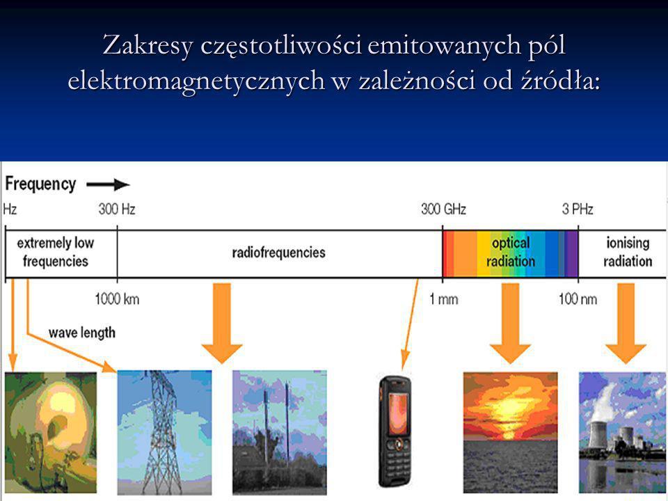 Mapa 2.Lokalizacja stacji bazowych telefonii komórkowej w wojeództwie mazowieckim.