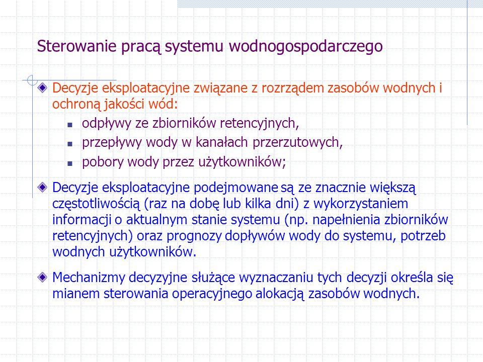 Sterowanie wielowarstwowe Warstwa sterowania - Trajektoria napełnienień zbiornika – krok 1 doba Stan końcowy zadany.