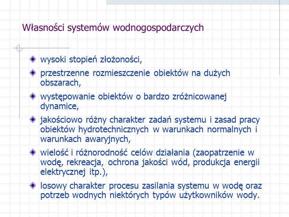 Własności systemów wodnogospodarczych Rzeka Wieprz z Systemem Kanału Wieprz - Krzna Ujęcia wód powierzchniowych na potrzeby przemysłu Stawy rybne Obiekty nawadniane