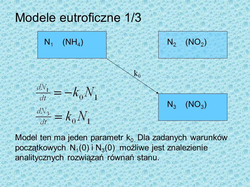 Modele eutroficzne 1/3 N 1 (NH 4 )N 2 (NO 2 ) N 3 (NO 3 ) Model ten ma jeden parametr k 0.
