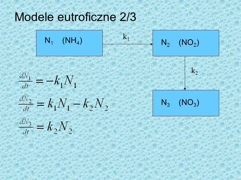 Modele eutroficzne 2/3 N 1 (NH 4 ) N 2 (NO 2 ) N 3 (NO 3 ) k1k1 k2k2