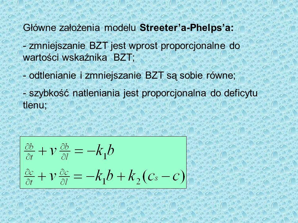 Główne założenia modelu Streetera-Phelpsa: - zmniejszanie BZT jest wprost proporcjonalne do wartości wskaźnika BZT; - odtlenianie i zmniejszanie BZT są sobie równe; - szybkość natleniania jest proporcjonalna do deficytu tlenu;