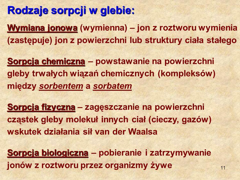 11 Rodzaje sorpcji w glebie: Wymiana jonowa Wymiana jonowa (wymienna) – jon z roztworu wymienia (zastępuje) jon z powierzchni lub struktury ciała stał