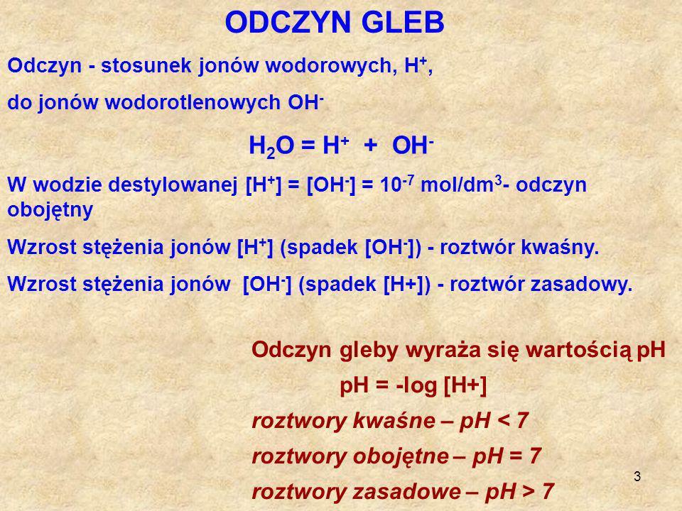 3 ODCZYN GLEB Odczyn - stosunek jonów wodorowych, H +, do jonów wodorotlenowych OH - H 2 O = H + + OH - W wodzie destylowanej [H + ] = [OH - ] = 10 -7