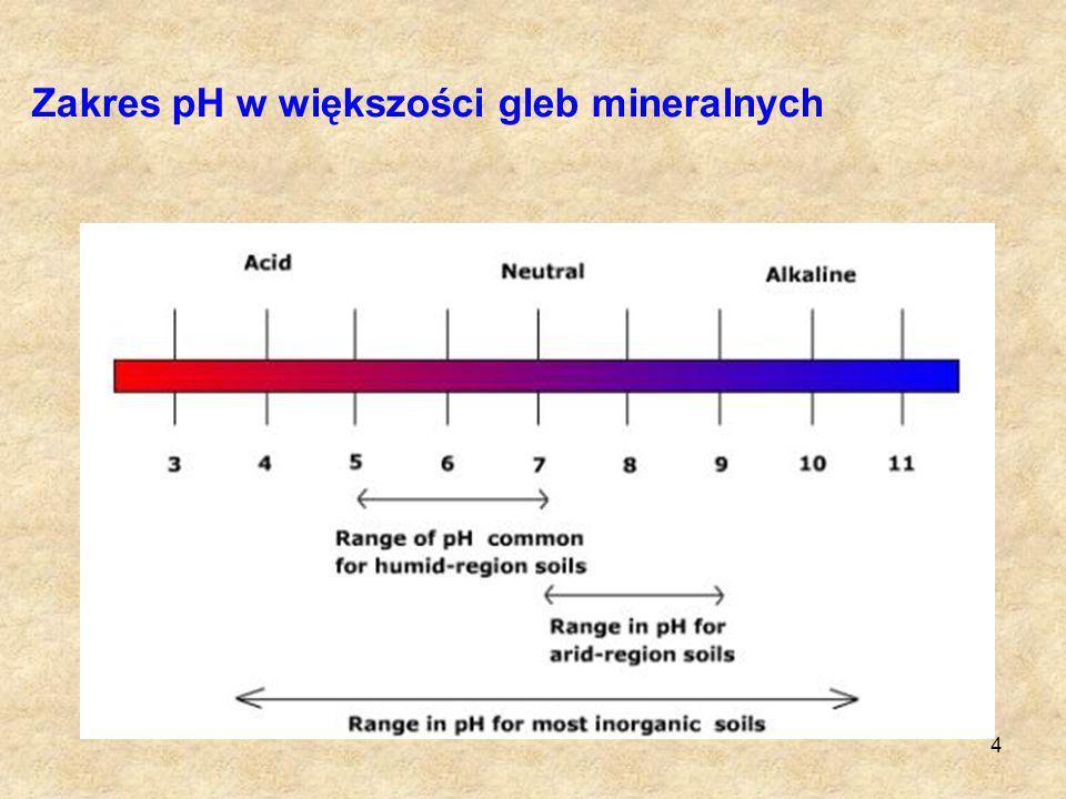 5 W Polsce przeważają gleby o odczynie kwaśnym; gleby kwaśne i bardzo kwaśne - 50% powierzchni kraju, gleby słabo kwaśne – 30%, gleby obojętne i zasadowe – 20%.