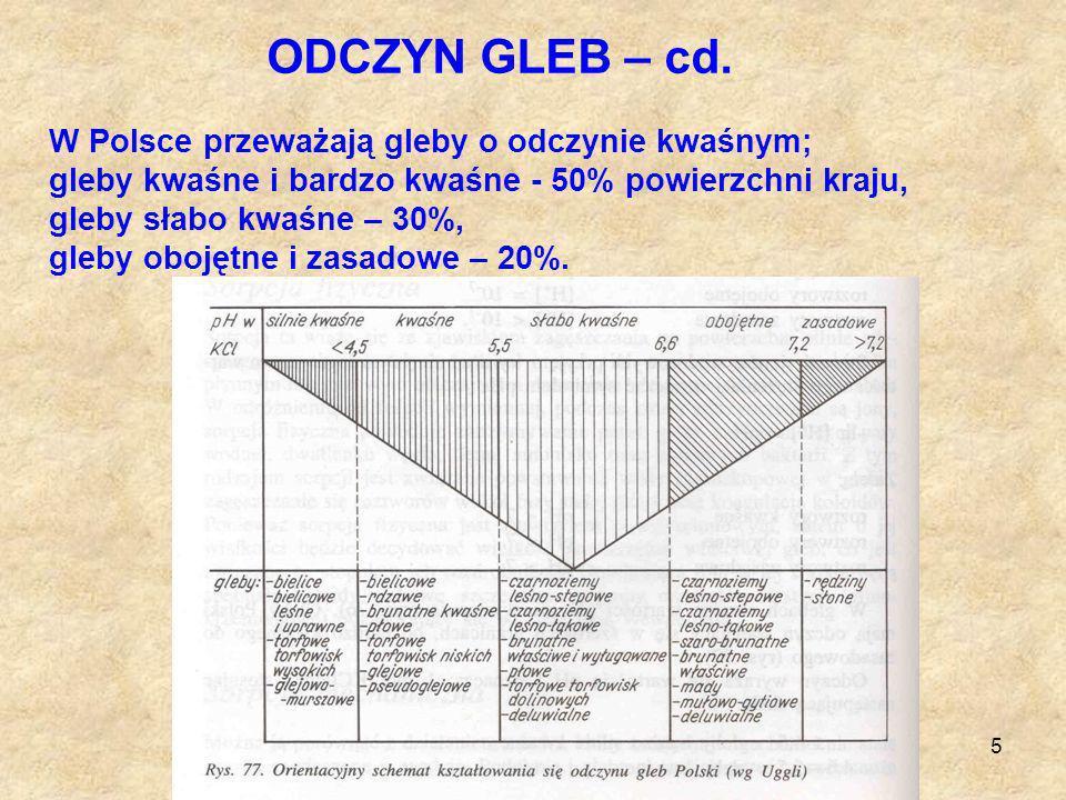 5 W Polsce przeważają gleby o odczynie kwaśnym; gleby kwaśne i bardzo kwaśne - 50% powierzchni kraju, gleby słabo kwaśne – 30%, gleby obojętne i zasad