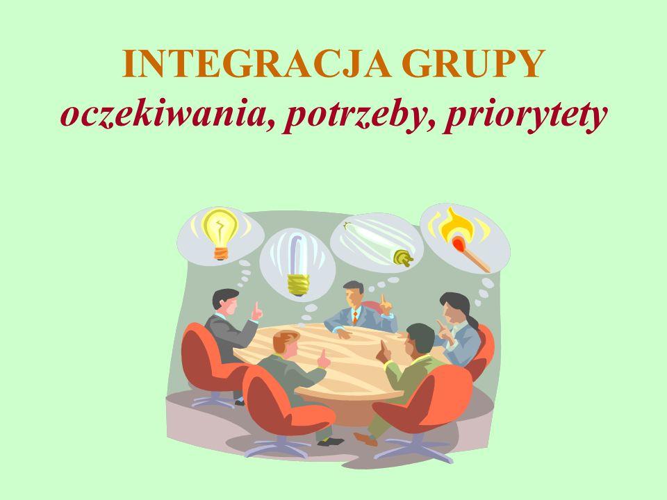 INTEGRACJA GRUPY oczekiwania, potrzeby, priorytety