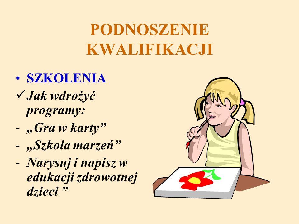 PODNOSZENIE KWALIFIKACJI SZKOLENIA Jak wdrożyć programy: -Gra w karty -Szkoła marzeń -Narysuj i napisz w edukacji zdrowotnej dzieci