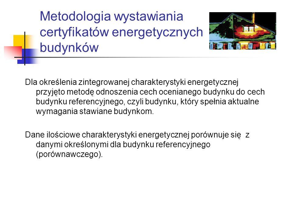 Metodologia wystawiania certyfikatów energetycznych budynków Dla określenia zintegrowanej charakterystyki energetycznej przyjęto metodę odnoszenia cec