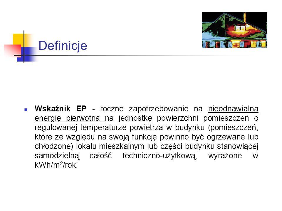 Koszty certyfikatów energetycznych budynków Forum Termomodernizacja 2008 - Nareszcie Dyrektywa 500 zł do 1 tys.