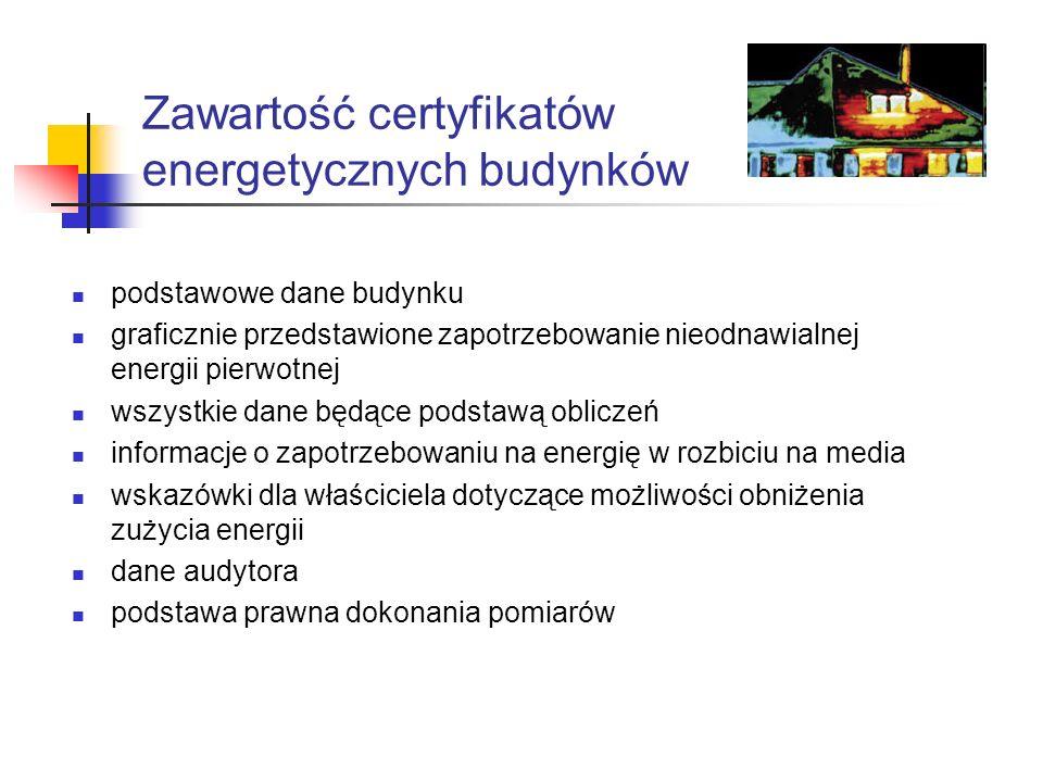 Certyfikacja energetyczna budynków - wskazówka na racjonalne wykorzystanie energii na etapie planowania i eksploatacji.