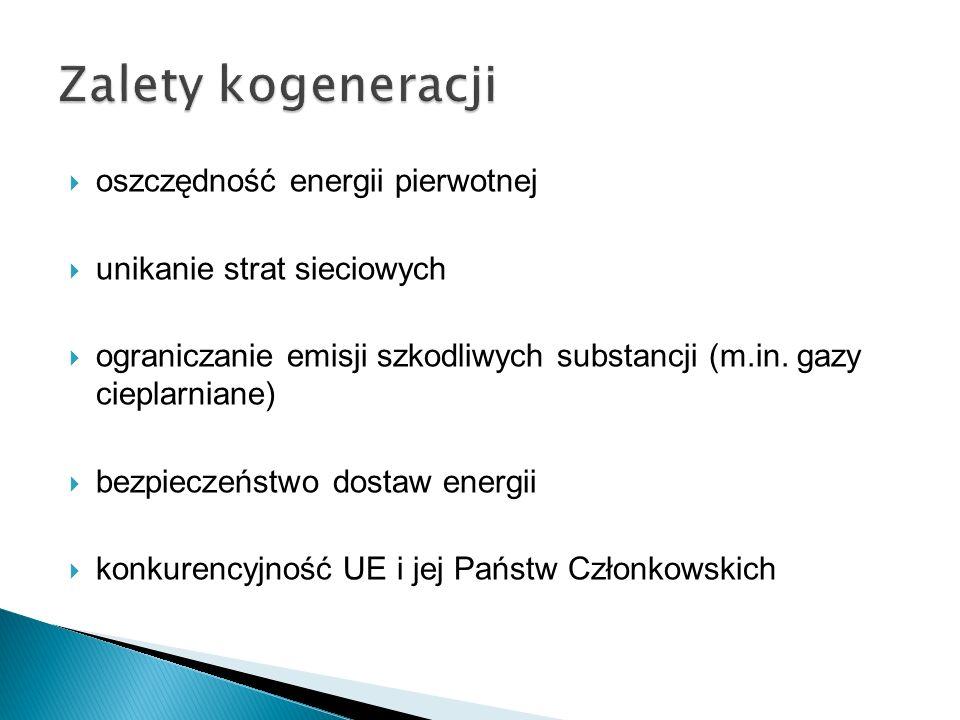 oszczędność energii pierwotnej unikanie strat sieciowych ograniczanie emisji szkodliwych substancji (m.in. gazy cieplarniane) bezpieczeństwo dostaw en