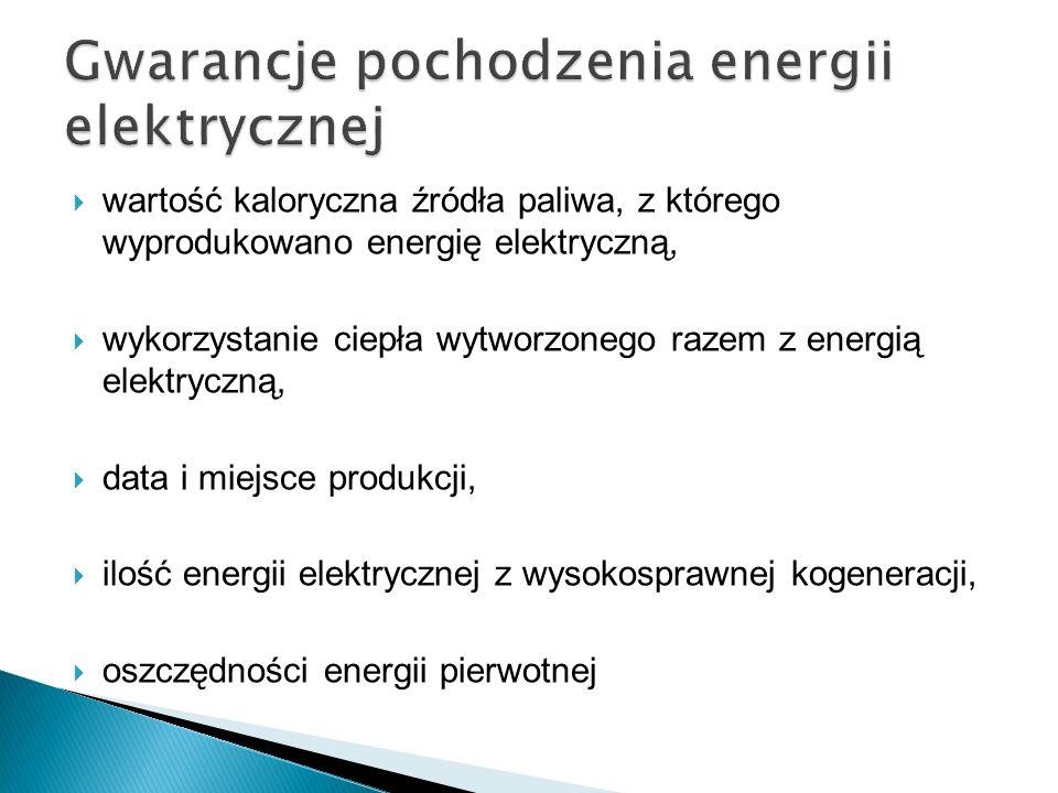 wartość kaloryczna źródła paliwa, z którego wyprodukowano energię elektryczną, wykorzystanie ciepła wytworzonego razem z energią elektryczną, data i m