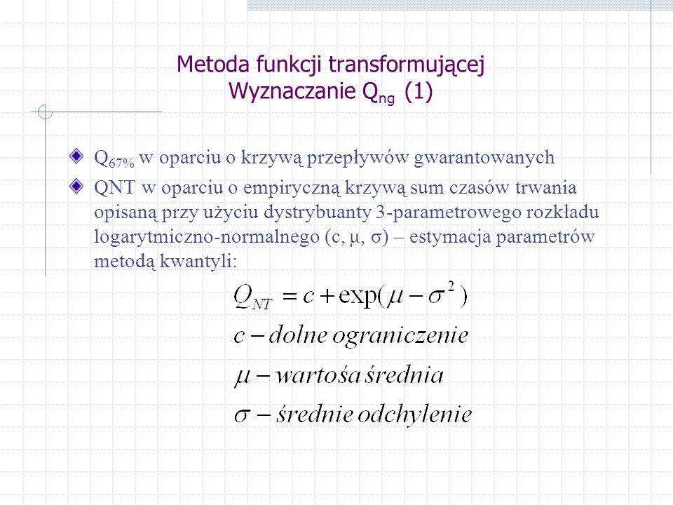 Metoda funkcji transformującej Wyznaczanie Q ng (1) Q 67% w oparciu o krzywą przepływów gwarantowanych QNT w oparciu o empiryczną krzywą sum czasów trwania opisaną przy użyciu dystrybuanty 3-parametrowego rozkładu logarytmiczno-normalnego (c, μ, σ) – estymacja parametrów metodą kwantyli: