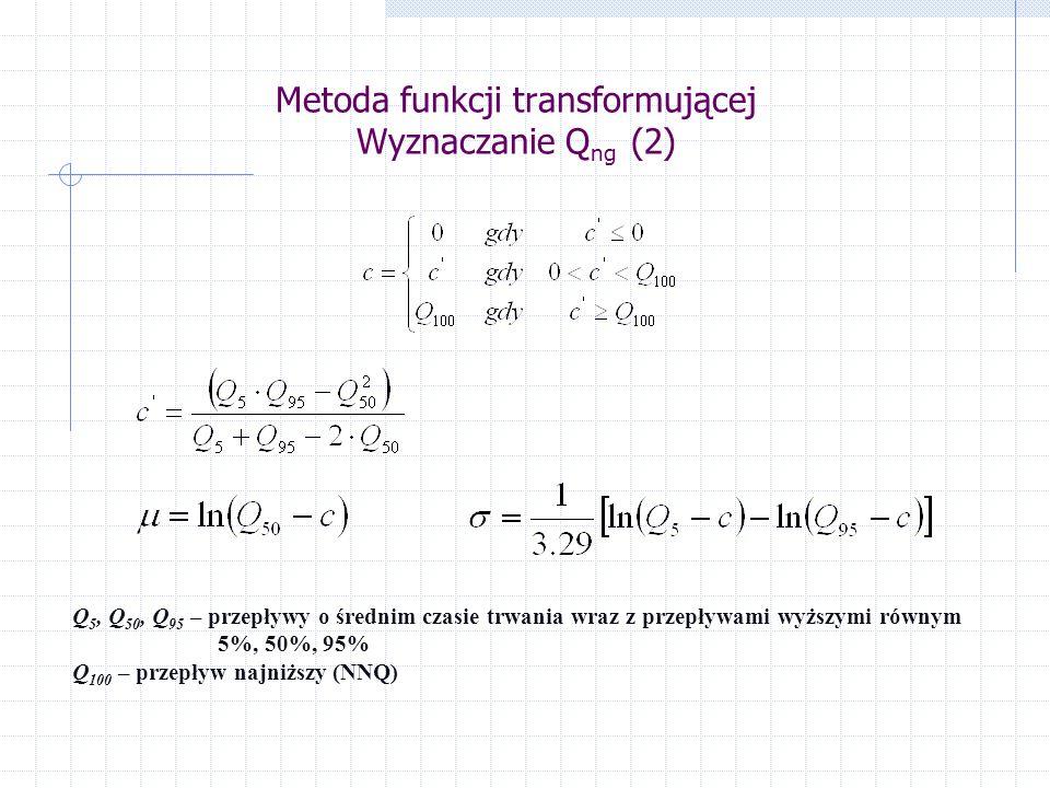 Metoda funkcji transformującej Wyznaczanie Q ng (2) Q 5, Q 50, Q 95 – przepływy o średnim czasie trwania wraz z przepływami wyższymi równym 5%, 50%, 95% Q 100 – przepływ najniższy (NNQ)