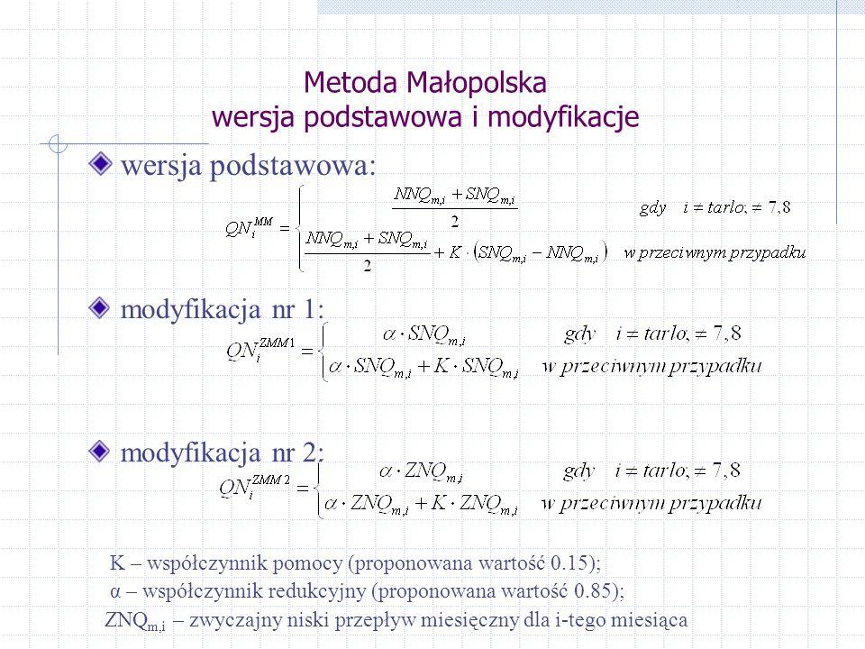 Metoda Małopolska wersja podstawowa i modyfikacje wersja podstawowa: modyfikacja nr 1: modyfikacja nr 2: K – współczynnik pomocy (proponowana wartość 0.15); α – współczynnik redukcyjny (proponowana wartość 0.85); ZNQ m,i – zwyczajny niski przepływ miesięczny dla i-tego miesiąca