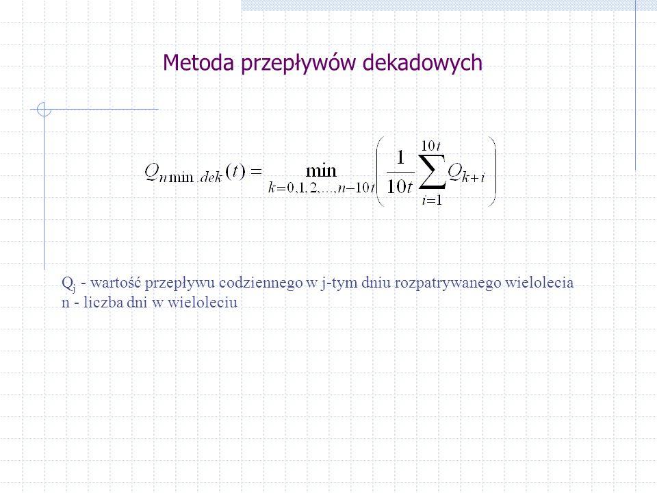 Metoda przepływów dekadowych Q j - wartość przepływu codziennego w j-tym dniu rozpatrywanego wielolecia n - liczba dni w wieloleciu