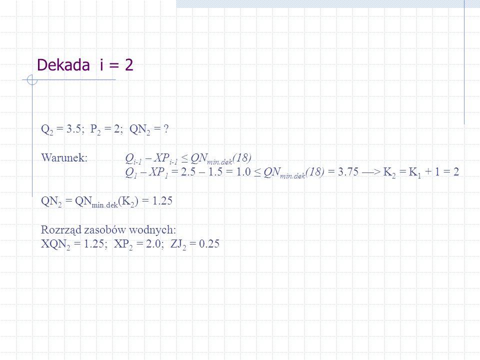 Dekada i = 2 Q 2 = 3.5; P 2 = 2; QN 2 = .
