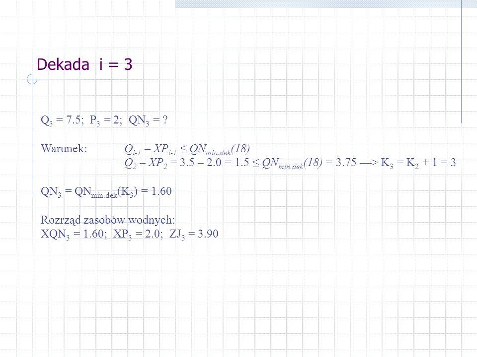 Dekada i = 3 Q 3 = 7.5; P 3 = 2; QN 3 = .