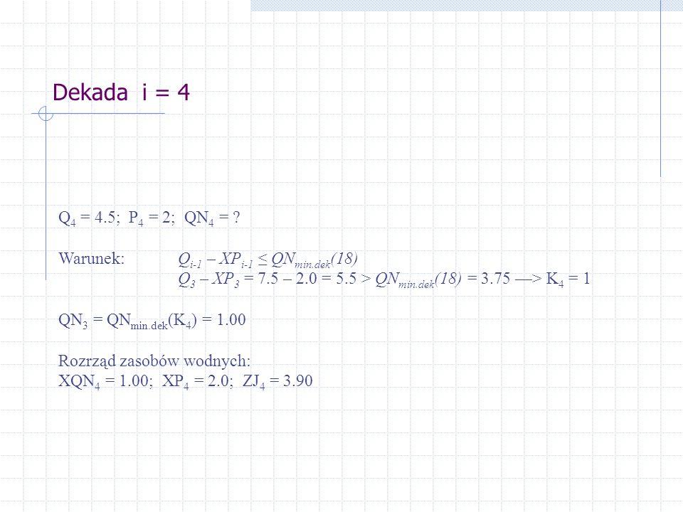 Dekada i = 4 Q 4 = 4.5; P 4 = 2; QN 4 = .