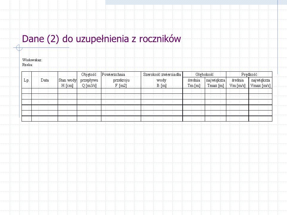 Dane (2) do uzupełnienia z roczników