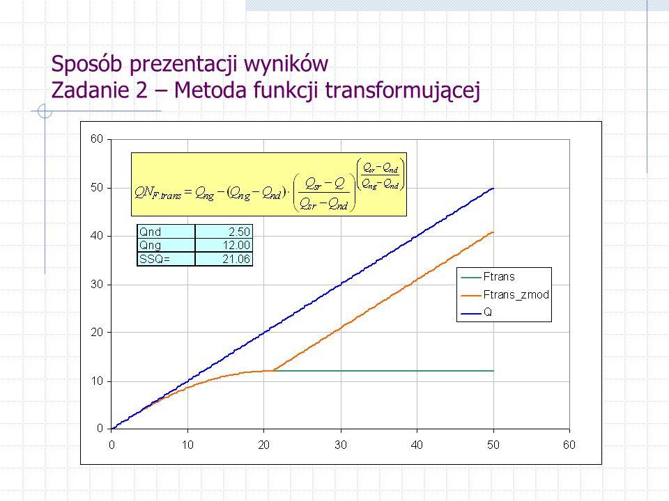 Sposób prezentacji wyników Zadanie 2 – Metoda funkcji transformującej