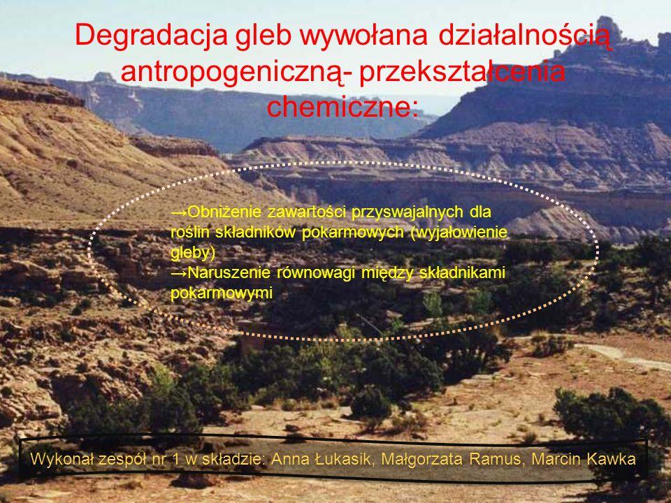 Degradacja gleb wywołana działalnością antropogeniczną- przekształcenia chemiczne: Obniżenie zawartości przyswajalnych dla roślin składników pokarmowy