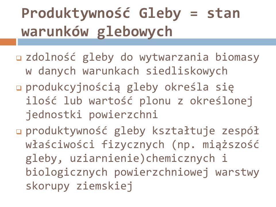 Produktywność Gleby = stan warunków glebowych zdolność gleby do wytwarzania biomasy w danych warunkach siedliskowych produkcyjnością gleby określa się
